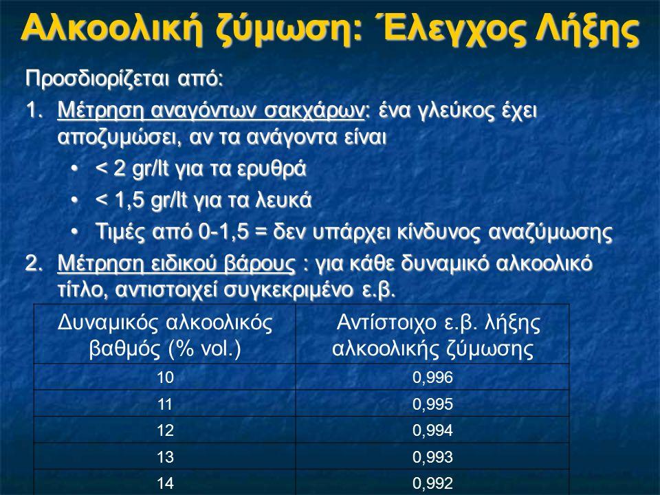 Αλκοολική ζύμωση: Έλεγχος Λήξης Προσδιορίζεται από: 1.Μέτρηση αναγόντων σακχάρων: ένα γλεύκος έχει αποζυμώσει, αν τα ανάγοντα είναι < 2 gr/lt για τα ε