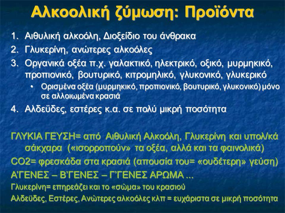 Αλκοολική ζύμωση: Προϊόντα 1.Αιθυλική αλκοόλη, Διοξείδιο του άνθρακα 2.Γλυκερίνη, ανώτερες αλκοόλες 3.Οργανικά οξέα π.χ. γαλακτικό, ηλεκτρικό, οξικό,