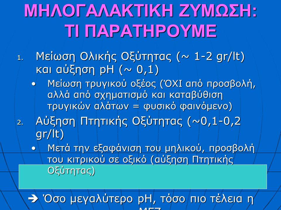 ΘΕΙΩΔΗΣ ΑΝΥΔΡΙΤΗΣ: ΤΙ ΕΙΝΑΙ = διοξείδιο του θείου (SO 2 ), για αποστείρωση και συντήρηση γλευκών και οίνων Αέριο άχρωμο, μη αναφλέξιμο, με χαρακτηριστική δυσάρεστη και αποπνικτική οσμή (=καύση S) Αέριο άχρωμο, μη αναφλέξιμο, με χαρακτηριστική δυσάρεστη και αποπνικτική οσμή (=καύση S) Διαλύεται στην αλκοόλη (γι αυτό δεσμεύεται εκεί) Διαλύεται στην αλκοόλη (γι αυτό δεσμεύεται εκεί) Δρα ως οξειδωτικό ή αναγωγικό, ανάλογα το περιβάλλον Δρα ως οξειδωτικό ή αναγωγικό, ανάλογα το περιβάλλον Δρα ως Δρα ως αντισηπτικό (αποτρεπτικό στην ανάπτυξη των παθογόνων μικροοργανισμών σε γλεύκος και κρασί) αντισηπτικό (αποτρεπτικό στην ανάπτυξη των παθογόνων μικροοργανισμών σε γλεύκος και κρασί) αντιοξειδωτικό (ενώνεται με Ο 2 προς θειικό οξύ, αποτρέποντας την οξείδωση του κρασιού) αντιοξειδωτικό (ενώνεται με Ο 2 προς θειικό οξύ, αποτρέποντας την οξείδωση του κρασιού) βοηθητικό στην οινοποίηση σε δύσκολες περιπτώσεις (στην εκχύλιση των ανθοκυανών, στη διαύγαση κ.α.) βοηθητικό στην οινοποίηση σε δύσκολες περιπτώσεις (στην εκχύλιση των ανθοκυανών, στη διαύγαση κ.α.)