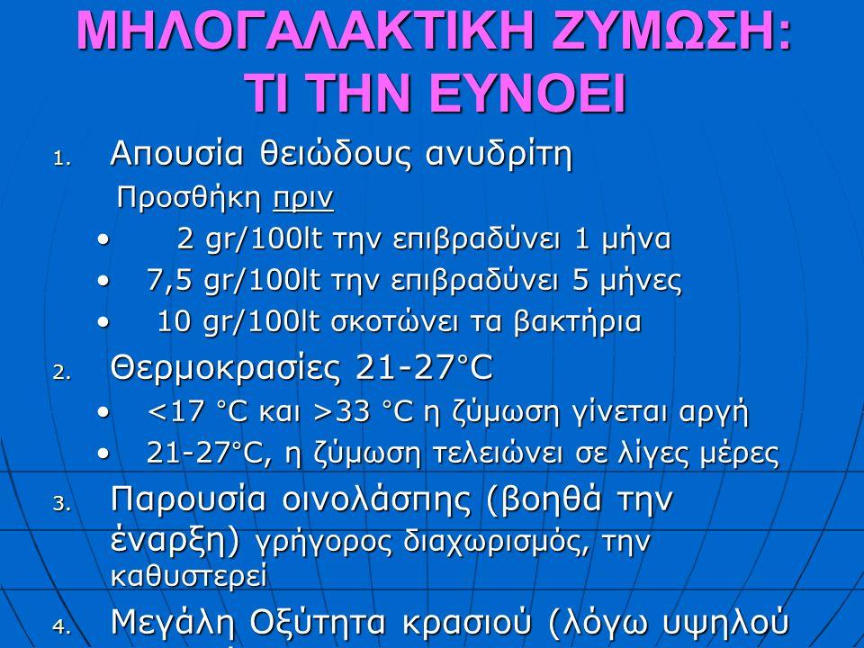 ΜΗΛΟΓΑΛΑΚΤΙΚΗ ΖΥΜΩΣΗ: ΜΕΤΡΑ ΑΠΟΤΡΟΠΗΣ ΤΗΣ 1.Προσθήκη 20gr/100lt θειώδους στο γλεύκος 2.