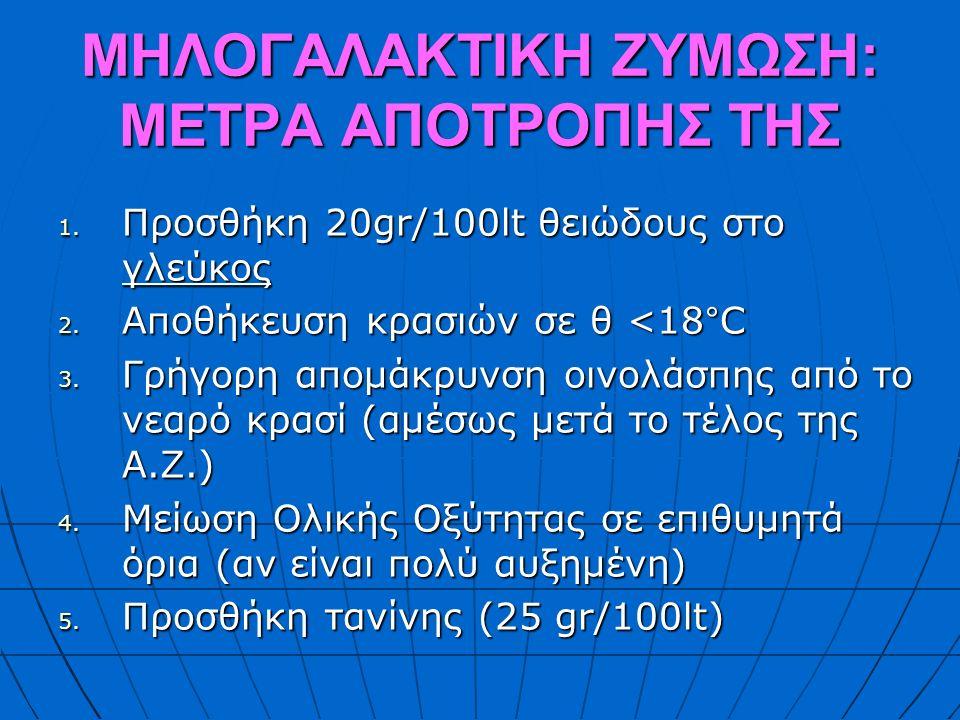 ΜΗΛΟΓΑΛΑΚΤΙΚΗ ΖΥΜΩΣΗ: ΜΕΤΡΑ ΑΠΟΤΡΟΠΗΣ ΤΗΣ 1. Προσθήκη 20gr/100lt θειώδους στο γλεύκος 2.