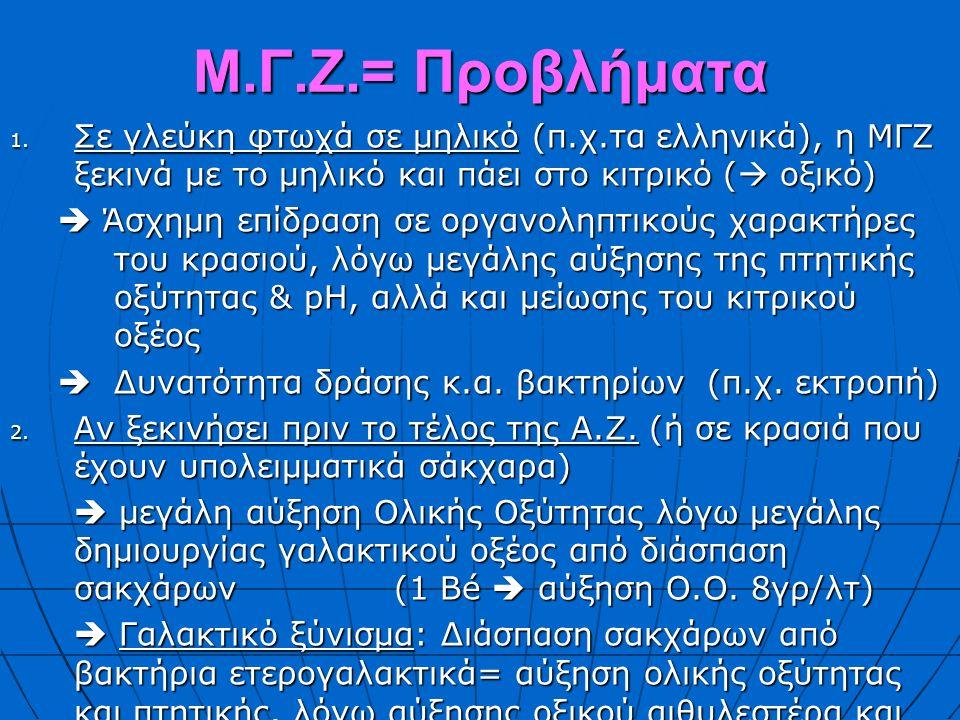 Μ.Γ.Ζ.