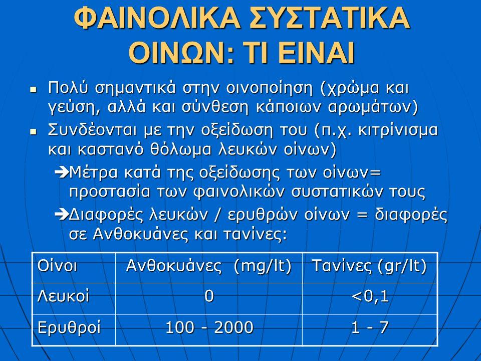 Α) πολυμοριακές φαινόλες (φλαβονοειδείς) Ανθοκυάνες, Τανίνες, Φλαβονόλες: από το σταφύλιΑνθοκυάνες, Τανίνες, Φλαβονόλες: από το σταφύλι Φλαβονόνες: από τα δρύινα βαρέλιαΦλαβονόνες: από τα δρύινα βαρέλια Ανθοκυάνες: σε φλοιούς, ερυθρές χρωστικές Φλαβονόλες: σε φλοιούς, κίτρινες χρωστικές (10-50 mg/l) Τανίνες: σε φλοιούς και γίγαρτα, πολλές διαφορετικές ουσίες με κοινή ιδιότητα να ενώνονται με πρωτεΐνες κ.α.