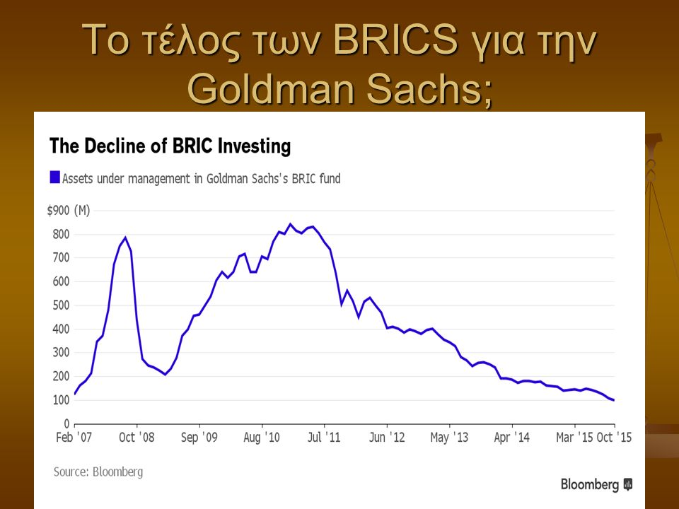 Το τέλος των BRICS για την Goldman Sachs;