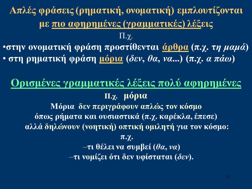 31 Απλές φράσεις (ρηματική, ονοματική) εμπλουτίζονται με πιο αφηρημένες (γραμματικές) λέξεις Π.χ.