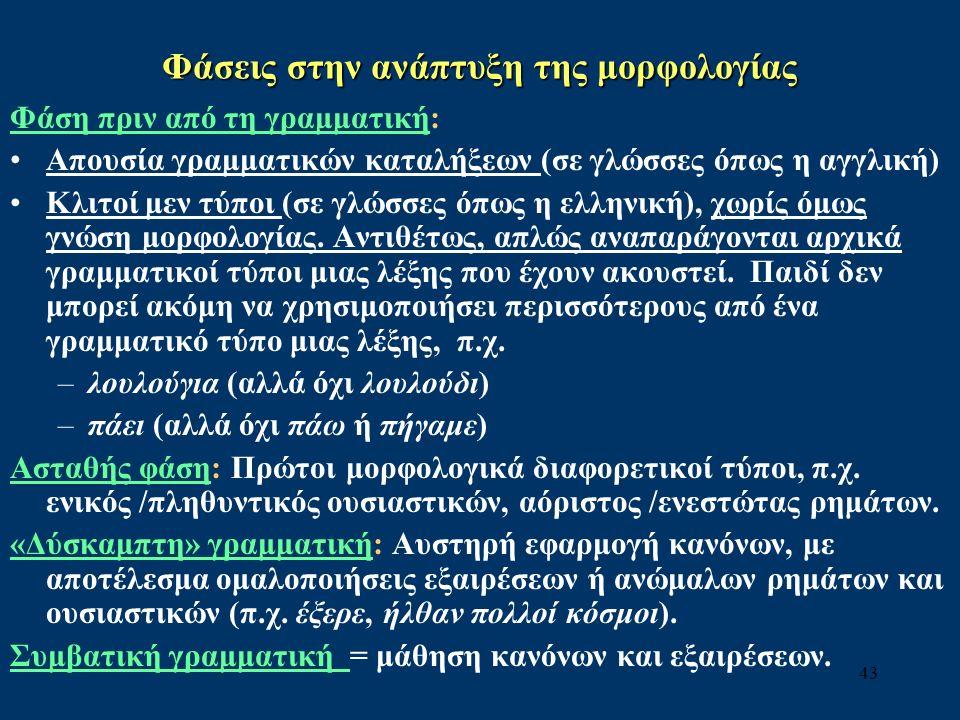 43 Φάσεις στην ανάπτυξη της μορφολογίας Φάση πριν από τη γραμματική: Απουσία γραμματικών καταλήξεων (σε γλώσσες όπως η αγγλική) Κλιτοί μεν τύποι (σε γλώσσες όπως η ελληνική), χωρίς όμως γνώση μορφολογίας.