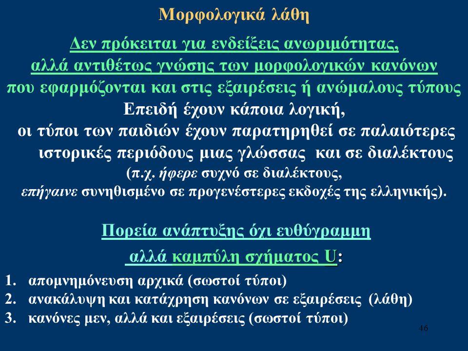 46 Μορφολογικά λάθη Δεν πρόκειται για ενδείξεις ανωριμότητας, αλλά αντιθέτως γνώσης των μορφολογικών κανόνων που εφαρμόζονται και στις εξαιρέσεις ή ανώμαλους τύπους Επειδή έχουν κάποια λογική, οι τύποι των παιδιών έχουν παρατηρηθεί σε παλαιότερες ιστορικές περιόδους μιας γλώσσας και σε διαλέκτους (π.χ.
