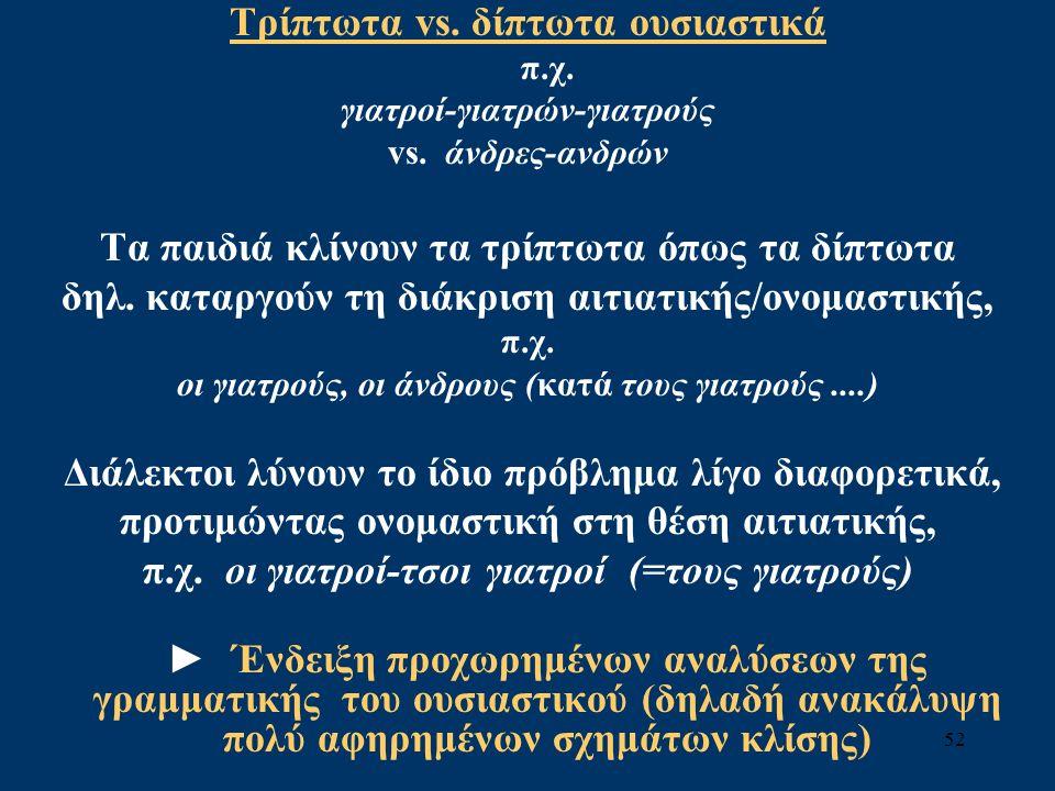 52 Τρίπτωτα vs. δίπτωτα ουσιαστικά π.χ. γιατροί-γιατρών-γιατρούς vs.