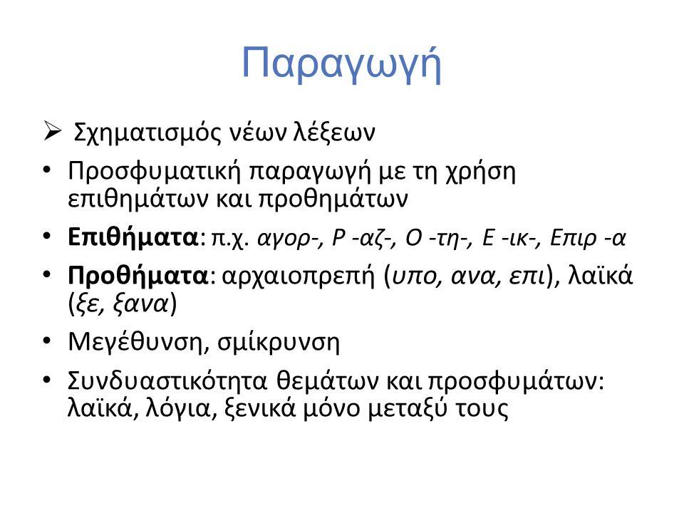 Παραγωγή  Σχηματισμός νέων λέξεων Προσφυματική παραγωγή με τη χρήση επιθημάτων και προθημάτων Επιθήματα: π.χ. αγορ-, Ρ -αζ-, Ο -τη-, Ε -ικ-, Επιρ -α
