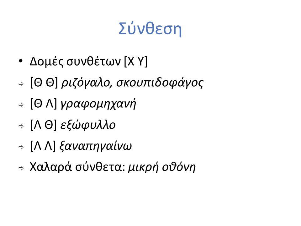 Σύνθεση Δομές συνθέτων [Χ Υ]  [Θ Θ] ριζόγαλο, σκουπιδοφάγος  [Θ Λ] γραφομηχανή  [Λ Θ] εξώφυλλο  [Λ Λ] ξαναπηγαίνω  Χαλαρά σύνθετα: μικρή οθόνη