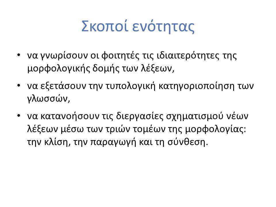 Παραγωγή  Σχηματισμός νέων λέξεων Προσφυματική παραγωγή με τη χρήση επιθημάτων και προθημάτων Επιθήματα: π.χ.