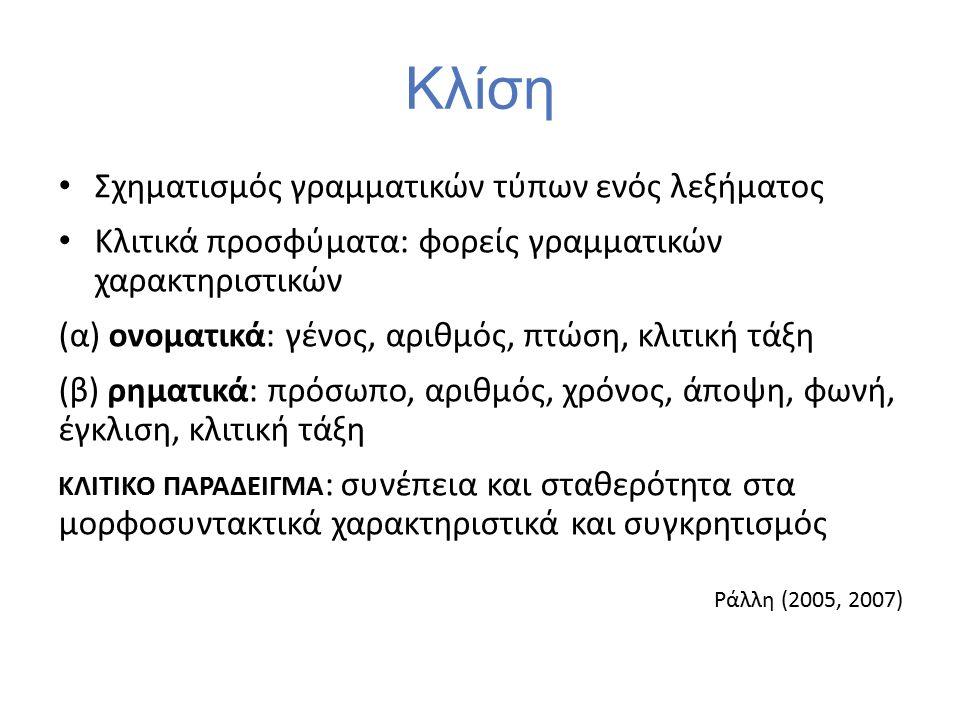 Κλίση Σχηματισμός γραμματικών τύπων ενός λεξήματος Κλιτικά προσφύματα: φορείς γραμματικών χαρακτηριστικών (α) ονοματικά: γένος, αριθμός, πτώση, κλιτικ