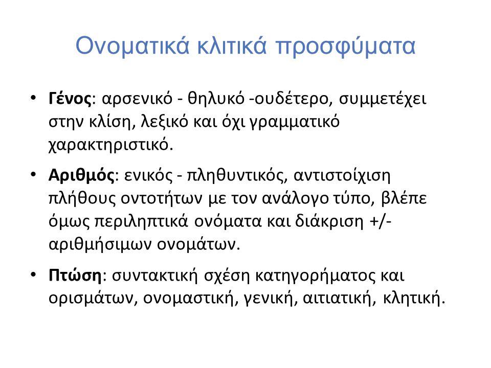 Ερωτήσεις  Ποιες είναι οι τυπολογικές ομάδες γλωσσών;  Σε ποια ομάδα ανήκει η ελληνική και σε ποια η κινεζική γλώσσα;  Ποιες γραμματικές κατηγορίες προσδιορίζουν το όνομα και ποιες το ρήμα;  καφές, βλέμμα, γνώση, δάσος, είσοδος, μανάβης, φιλί, χωριό: σε ποια από τις 8 κλιτικές τάξεις ανήκουν τα παραπάνω ονόματα;  Να γράψετε τις παράγωγες λέξεις που σας ζητούνται: τρέχω (όνομα), μέρα (επίθετο), χαρτί (όνομα), βροχή (επίθετο), κρύβω (επίρρημα), άσπρος (ρήμα), δυναμίτης (όνομα).