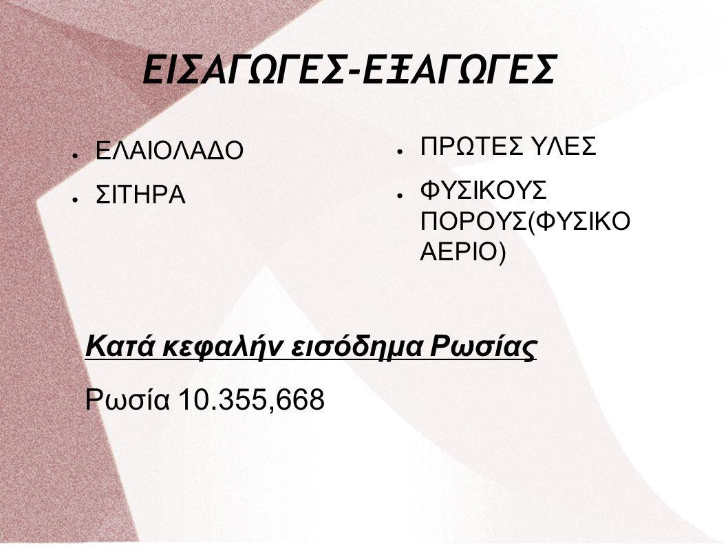 ΕΙΣΑΓΩΓΕΣ-ΕΞΑΓΩΓΕΣ ● ΕΛΑΙΟΛΑΔΟ ● ΣΙΤΗΡΑ ● ΠΡΩΤΕΣ ΥΛΕΣ ● ΦΥΣΙΚΟΥΣ ΠΟΡΟΥΣ(ΦΥΣΙΚΟ ΑΕΡΙΟ) Κατά κεφαλήν εισόδημα Ρωσίας Ρωσία 10.355,668
