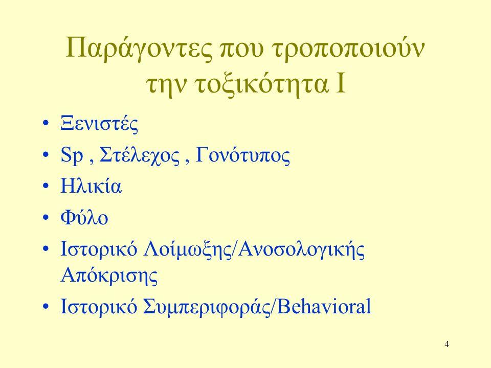 4 Παράγοντες που τροποποιούν την τοξικότητα I Ξενιστές Sp, Στέλεχος, Γονότυπος Ηλικία Φύλο Ιστορικό Λοίμωξης/Ανοσολογικής Απόκρισης Ιστορικό Συμπεριφοράς/Behavioral