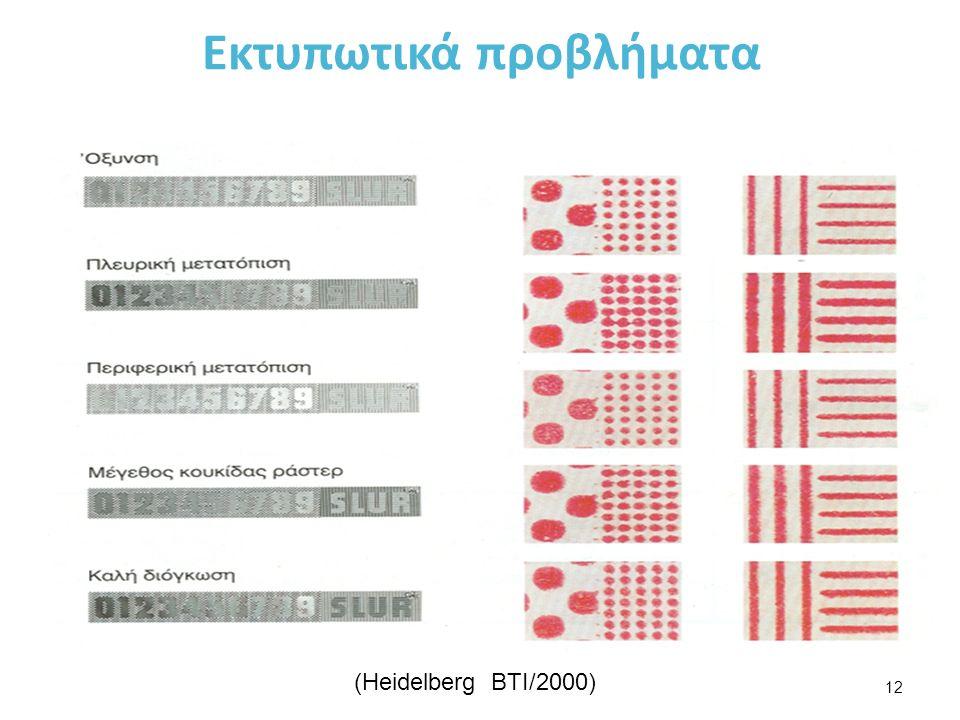 Εκτυπωτικά προβλήματα 12 (Heidelberg BTI/2000)