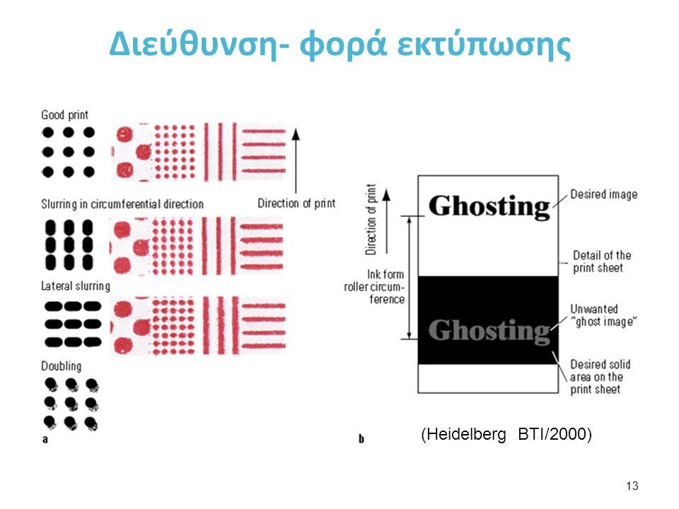 Διεύθυνση- φορά εκτύπωσης 13 (Heidelberg BTI/2000)