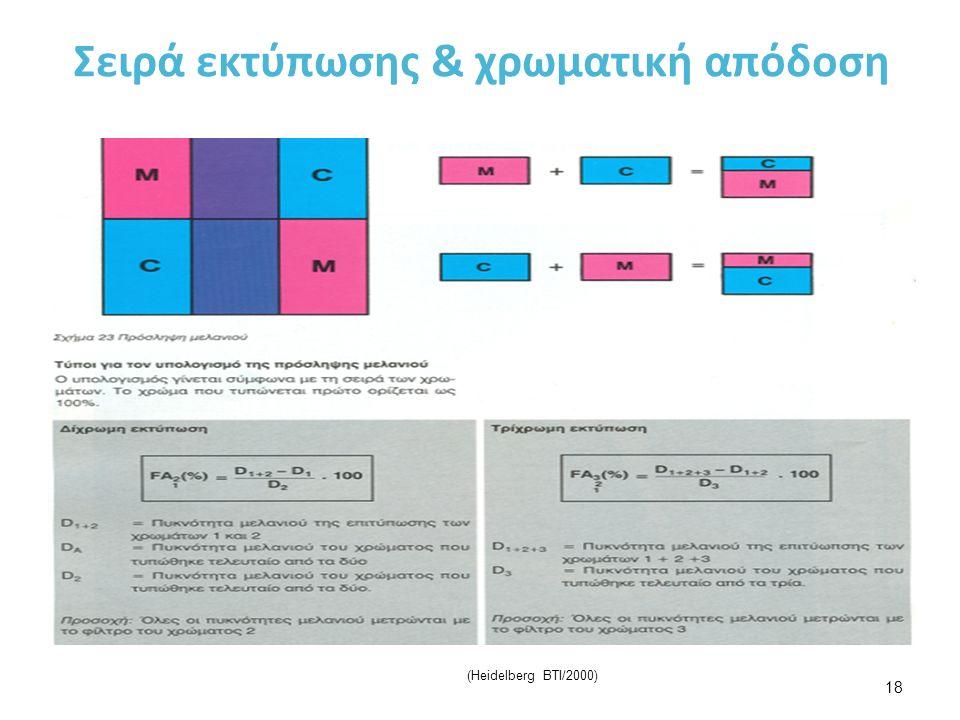 Σειρά εκτύπωσης & χρωματική απόδοση 18 (Heidelberg BTI/2000)