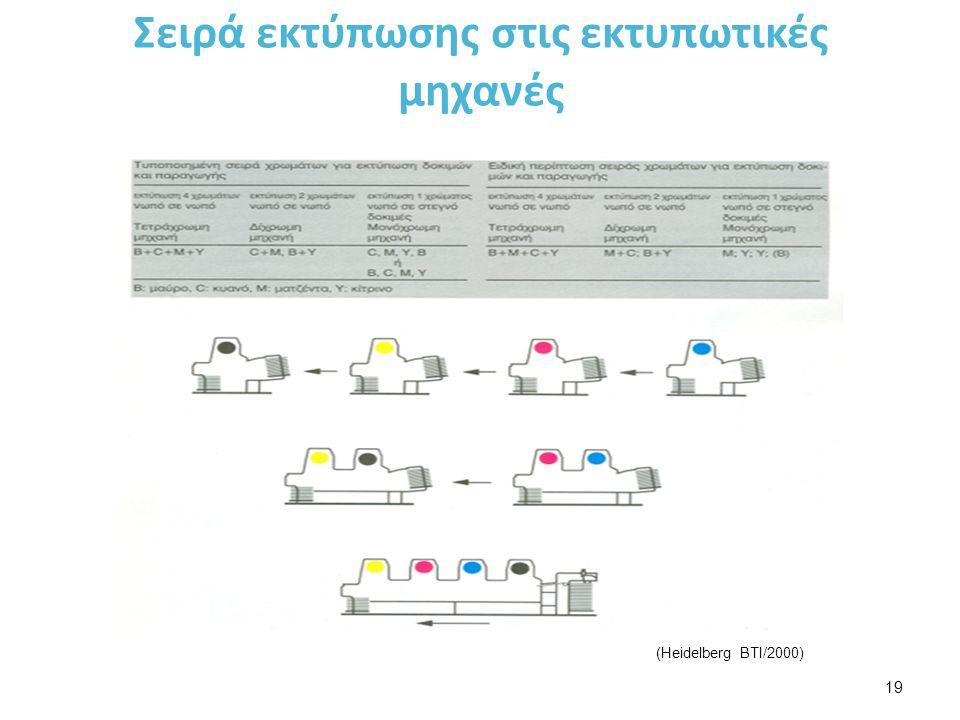 Σειρά εκτύπωσης στις εκτυπωτικές μηχανές 19 (Heidelberg BTI/2000)