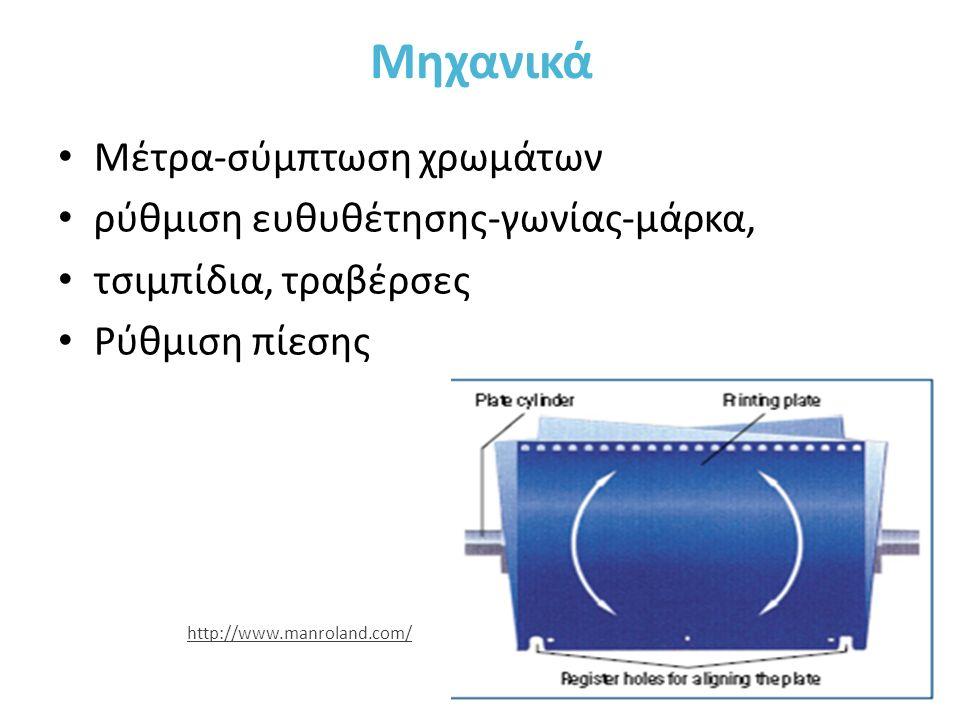 Μηχανικά Μέτρα-σύμπτωση χρωμάτων ρύθμιση ευθυθέτησης-γωνίας-μάρκα, τσιμπίδια, τραβέρσες Ρύθμιση πίεσης 7 http://www.manroland.com/