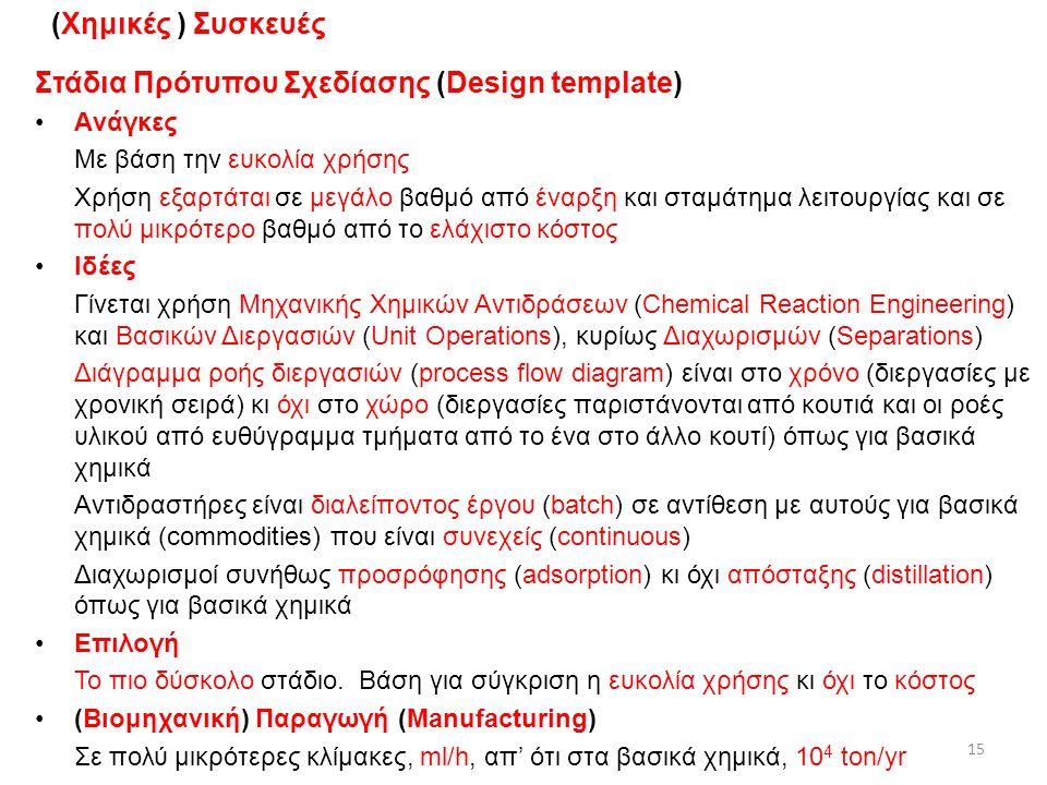 (Χημικές ) Συσκευές Στάδια Πρότυπου Σχεδίασης (Design template) Aνάγκες Mε βάση την ευκολία χρήσης Χρήση εξαρτάται σε μεγάλο βαθμό από έναρξη και σταμ