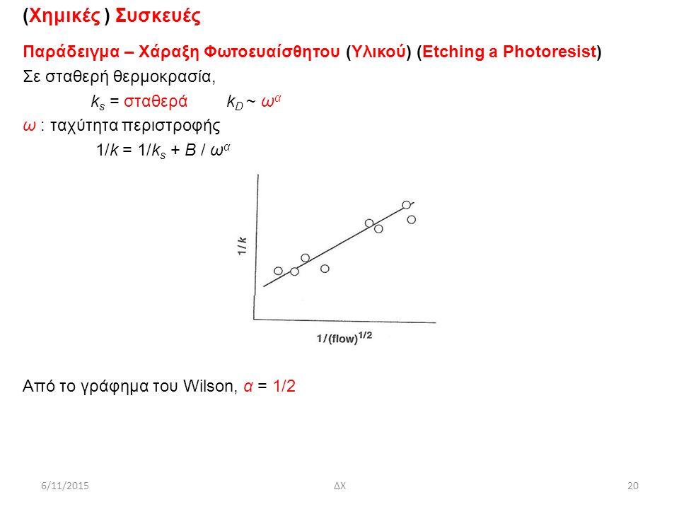 (Χημικές ) Συσκευές Παράδειγμα – Χάραξη Φωτοευαίσθητου (Υλικού) (Etching a Photoresist) Σε σταθερή θερμοκρασία, k s = σταθερά k D ~ ω α ω : ταχύτητα π