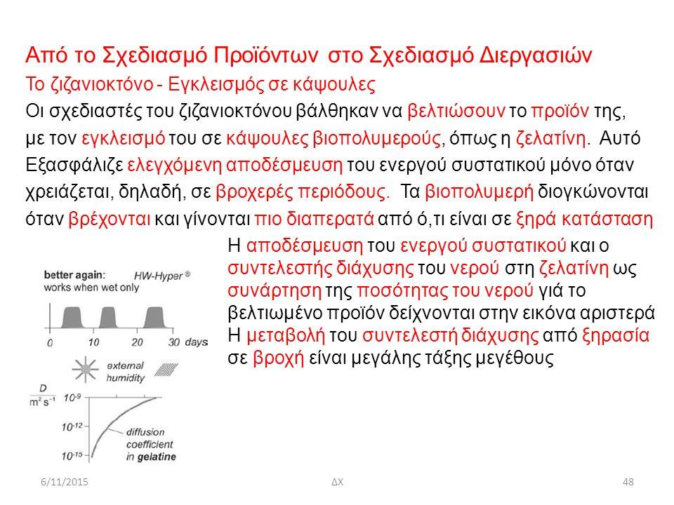 Από το Σχεδιασμό Προϊόντων στο Σχεδιασμό Διεργασιών Το ζιζανιοκτόνο - Εγκλεισμός σε κάψουλες Οι σχεδιαστές του ζιζανιοκτόνου βάλθηκαν να βελτιώσουν το