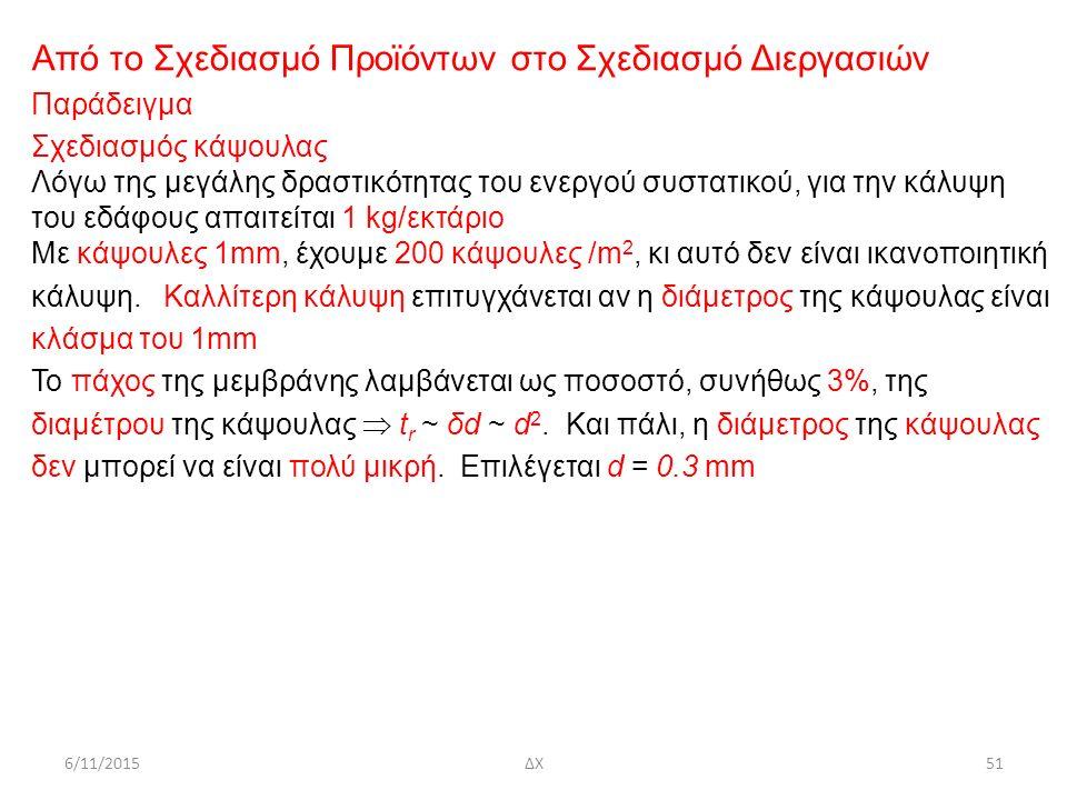 6/11/2015ΔΧ51 Από το Σχεδιασμό Προϊόντων στο Σχεδιασμό Διεργασιών Παράδειγμα Σχεδιασμός κάψουλας Λόγω της μεγάλης δραστικότητας του ενεργού συστατικού, για την κάλυψη του εδάφους απαιτείται 1 kg/εκτάριο Με κάψουλες 1mm, έχουμε 200 κάψουλες /m 2, κι αυτό δεν είναι ικανοποιητική κάλυψη.