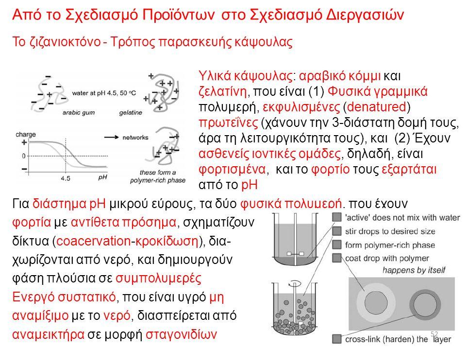 Από το Σχεδιασμό Προϊόντων στο Σχεδιασμό Διεργασιών Το ζιζανιοκτόνο - Τρόπος παρασκευής κάψουλας Υλικά κάψουλας: αραβικό κόμμι και ζελατίνη, που είναι (1) Φυσικά γραμμικά πολυμερή, εκφυλισμένες (denatured) πρωτεΐνες (χάνουν την 3-διάστατη δομή τους, άρα τη λειτουργικότητα τους), και (2) Έχουν ασθενείς ιοντικές ομάδες, δηλαδή, είναι φορτισμένα, και το φορτίο τους εξαρτάται από το pH Για διάστημα pH μικρού εύρους, τα δύο φυσικά πολυμερή, που έχουν φορτία με αντίθετα πρόσημα, σχηματίζουν δίκτυα (coacervation-κροκίδωση), δια- χωρίζονται από νερό, και δημιουργούν φάση πλούσια σε συμπολυμερές Ενεργό συστατικό, που είναι υγρό μη αναμίξιμο με το νερό, διασπείρεται από αναμεικτήρα σε μορφή σταγονιδίων 52