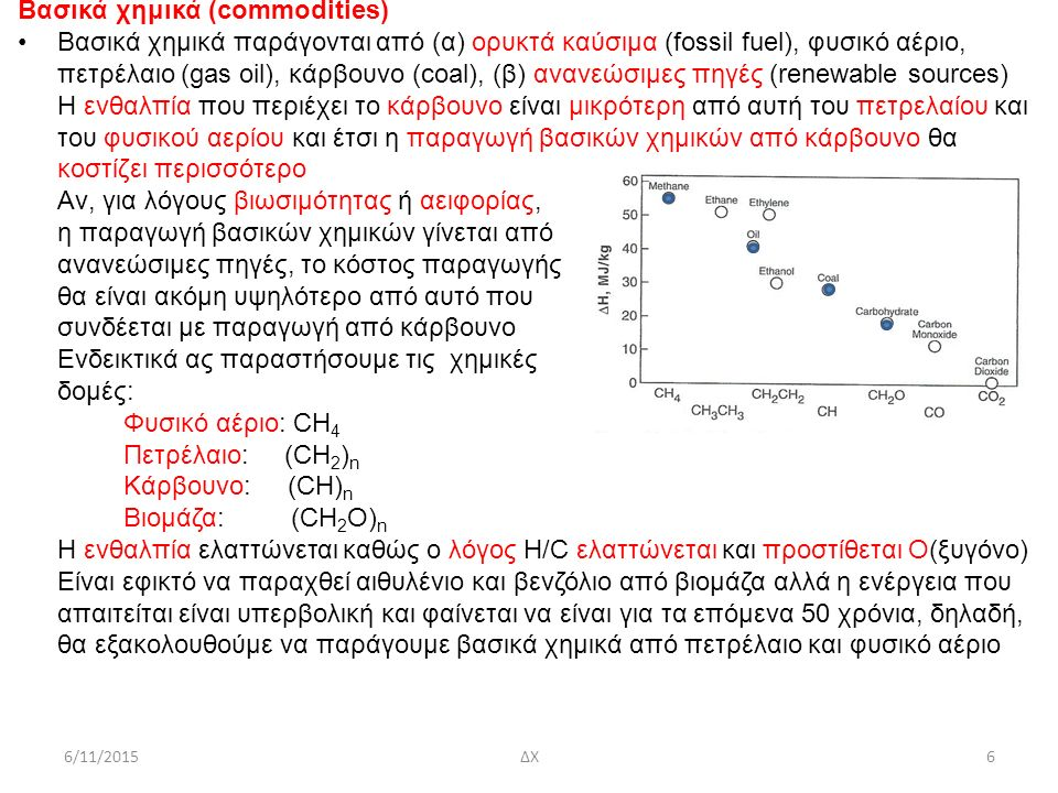 6/11/2015ΔΧ6 Βασικά χημικά (commodities) Βασικά χημικά παράγονται από (α) ορυκτά καύσιμα (fossil fuel), φυσικό αέριο, πετρέλαιο (gas oil), κάρβουνο (c