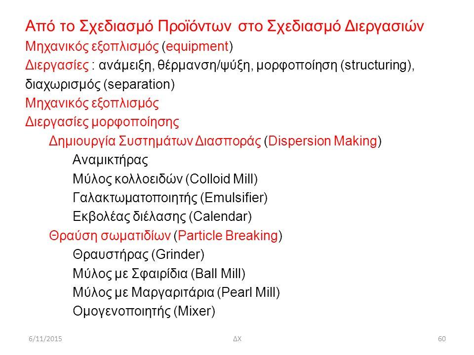 6/11/2015ΔΧ60 Από το Σχεδιασμό Προϊόντων στο Σχεδιασμό Διεργασιών Μηχανικός εξοπλισμός (equipment) Διεργασίες : ανάμειξη, θέρμανση/ψύξη, μορφοποίηση (structuring), διαχωρισμός (separation) Μηχανικός εξοπλισμός Διεργασίες μορφοποίησης Δημιουργία Συστημάτων Διασποράς (Dispersion Making) Αναμικτήρας Μύλος κολλοειδών (Colloid Mill) Γαλακτωματοποιητής (Emulsifier) Εκβολέας διέλασης (Calendar) Θραύση σωματιδίων (Particle Breaking) Θραυστήρας (Grinder) Μύλος με Σφαιρίδια (Ball Mill) Μύλος με Μαργαριτάρια (Pearl Mill) Ομογενοποιητής (Mixer)