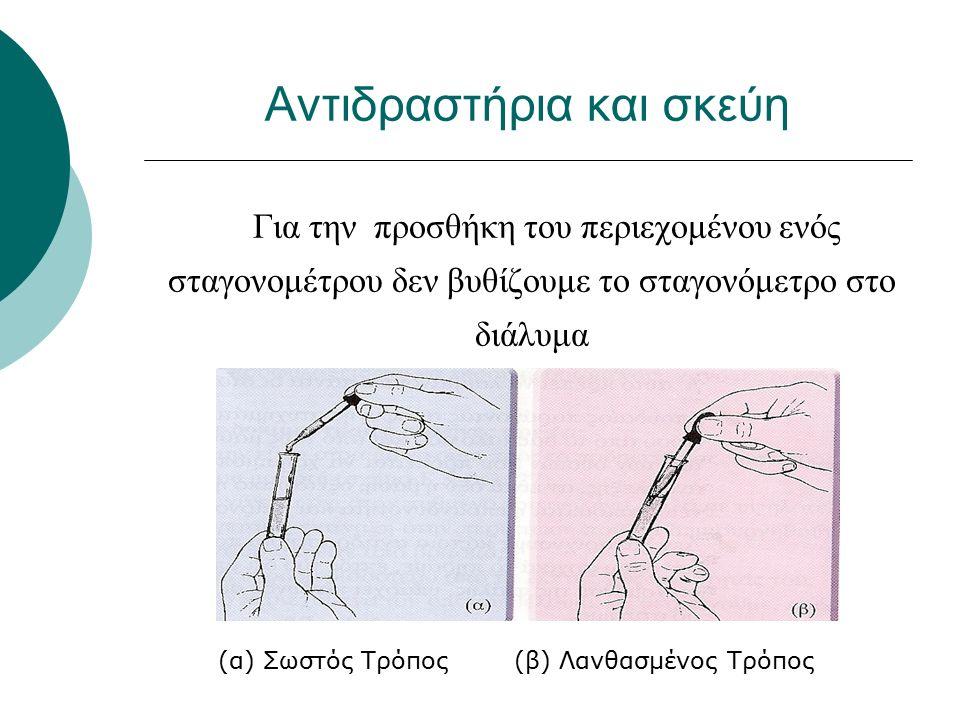 Αντιδραστήρια και σκεύη Για την προσθήκη του περιεχομένου ενός σταγονομέτρου δεν βυθίζουμε το σταγονόμετρο στο διάλυμα (α) Σωστός Τρόπος(β) Λανθασμένος Τρόπος