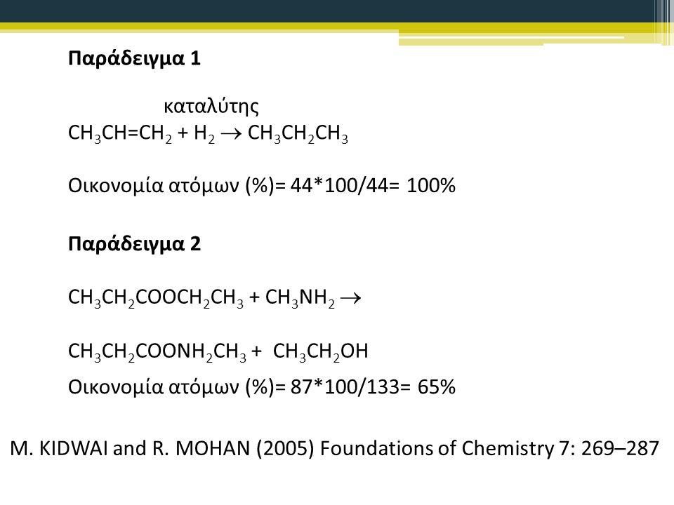 CH 3 CH=CH 2 + H 2  CH 3 CH 2 CH 3 καταλύτης Οικονομία ατόμων (%)= 44*100/44= 100% CH 3 CH 2 COOCH 2 CH 3 + CH 3 NH 2  CH 3 CH 2 COONH 2 CH 3 + CH 3 CH 2 OH Οικονομία ατόμων (%)= 87*100/133= 65% Παράδειγμα 1 Παράδειγμα 2 M.