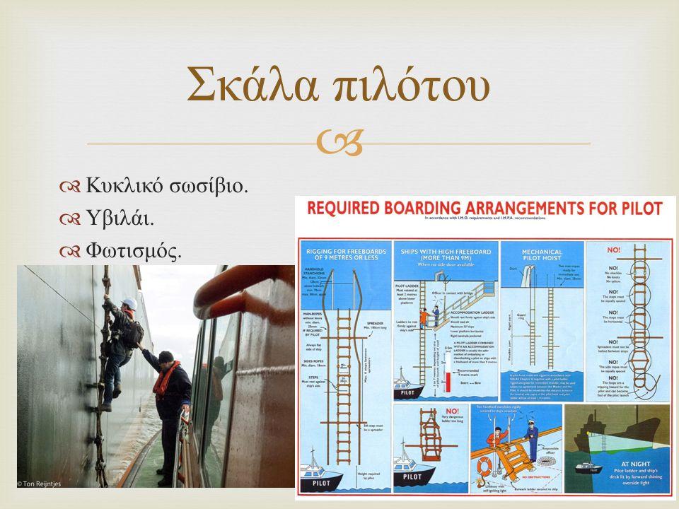  ΚΑΡΤΑ ΕΙΣΟΔΟΥ  Έχει αεριστεί τελείως ο χώρος και, όπου διατίθεται εξοπλισμός ( οξυγονόμετρο, μετρητής αερίων ) για ελέγχους, έχει ελεγχθεί και έχει βρεθεί ότι ο χώρος είναι ασφαλής ;  Έχουν γίνει οι σχετικές ενέργειες να συνεχιστεί ο αερισμός του χώρου κατά την διάρκεια που βρίσκεται εντός αυτού προσωπικό και, κατά διαστήματα, κατά την διάρκεια των διαλειμμάτων ;  Υπάρχει εξοπλισμός διάσωσης, καθώς και για επαναφορά των αισθήσεων, έξω από την είσοδο του διαμερίσματος κι έτοιμος για άμεση χρήση ;  Έχουν γίνει ενέργειες για να βρίσκεται ένα υπεύθυνο άτομο παρά την είσοδο του χώρου σε ετοιμότητα και συνεχή παρακολούθηση του προσωπικού, που θα απασχολείται στον χώρ o ;  Έχει συμφωνηθεί σύστημα επικοινωνίας μεταξύ του ατόμου παρά την είσοδο και εκείνων εντός του χώρου και διαδικασίες έκτακτης ανάγκης και εκκένωσης του χώρου ;  Είναι επαρκής ο φωτισμός και εύκολη η προσπέλαση ;  Οι φορητοί φανοί ή άλλος εξοπλισμός που θα χρησιμοποιηθούν είναι εγκεκριμένου τύπου και σε καλή κατάσταση ; ΕΔΑΦΙΟ 1( συμπληρώνεται από τον πλοίαρχο η τον υπεύθυνο αξιωματικό )