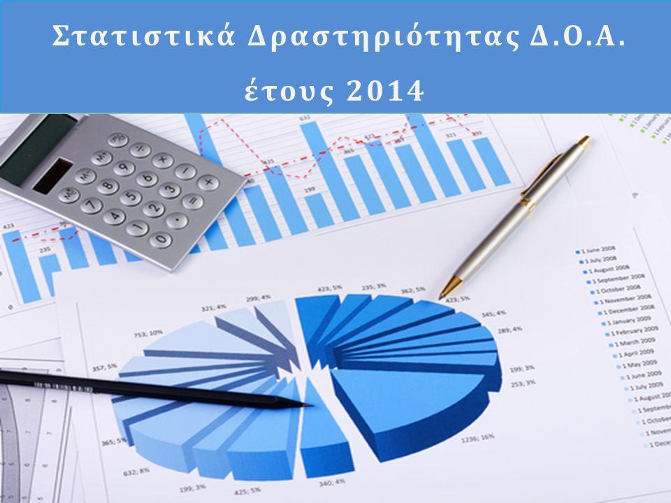 Στατιστικά Δραστηριότητας Δ.Ο.Α. έτους 2014