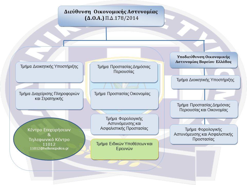 Διεύθυνση Οικονομικής Αστυνομίας (Δ.Ο.Α.) Π.Δ.178/2014 Διεύθυνση Οικονομικής Αστυνομίας (Δ.Ο.Α.) Π.Δ.178/2014 Τμήμα Προστασίας Δημόσιας Περιουσίας Τμήμα Προστασίας Οικονομίας Τμήμα Φορολογικής Αστυνόμευσης και Ασφαλιστικής Προστασίας Τμήμα Διοικητικής Υποστήριξης Τμήμα Διαχείρισης Πληροφοριών και Στρατηγικής Τμήμα Ειδικών Υποθέσεων και Ερευνών Υποδιεύθυνση Οικονομικής Αστυνομίας Βορείου Ελλάδος Τμήμα Διοικητικής Υποστήριξης Τμήμα Προστασίας Δημόσιας Περιουσίας και Οικονομίας Τμήμα Φορολογικής Αστυνόμευσης και Ασφαλιστικής Προστασίας Κέντρο Επιχειρήσεων & Τηλεφωνικό Κέντρο 11012 11012@hellenicpolice.gr