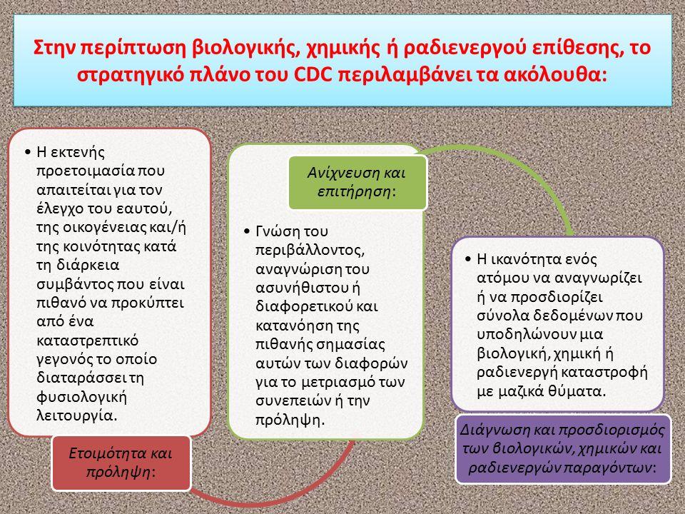 Στην περίπτωση βιολογικής, χημικής ή ραδιενεργού επίθεσης, το στρατηγικό πλάνο του CDC περιλαμβάνει τα ακόλουθα: Η εκτενής προετοιμασία που απαιτείται