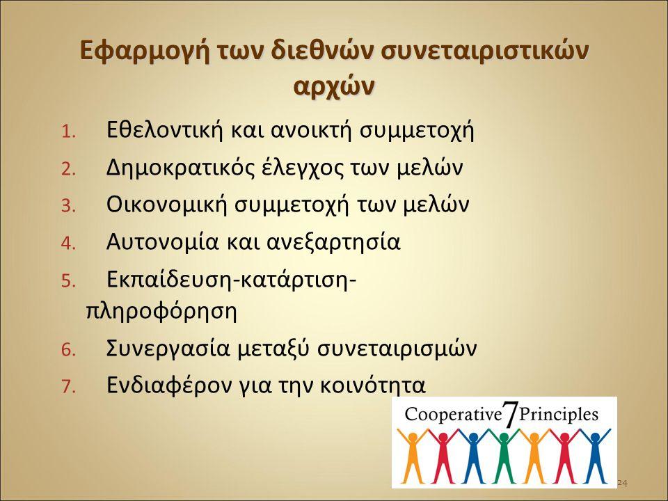 Εφαρμογή των διεθνών συνεταιριστικών αρχών 1. Εθελοντική και ανοικτή συμμετοχή 2. Δημοκρατικός έλεγχος των μελών 3. Οικονομική συμμετοχή των μελών 4.