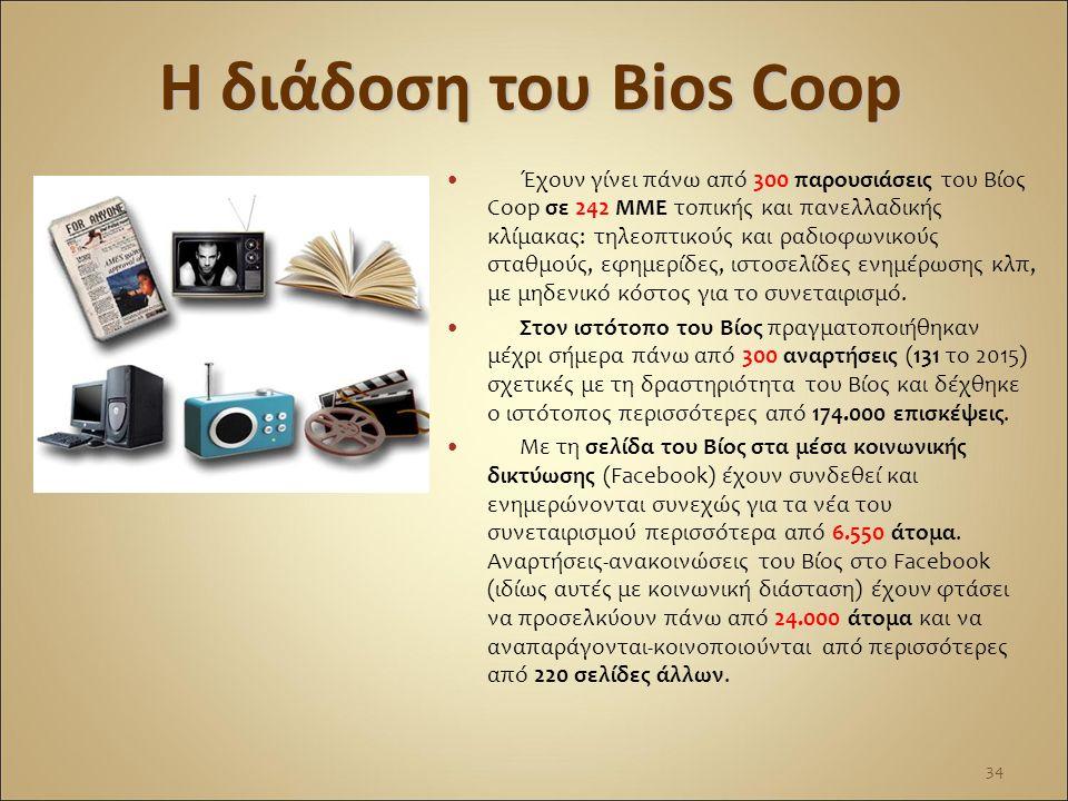 Η διάδοση του Bios Coop Έχουν γίνει πάνω από 300 παρουσιάσεις του Βίος Coop σε 242 ΜΜΕ τοπικής και πανελλαδικής κλίμακας: τηλεοπτικούς και ραδιοφωνικούς σταθμούς, εφημερίδες, ιστοσελίδες ενημέρωσης κλπ, με μηδενικό κόστος για το συνεταιρισμό.