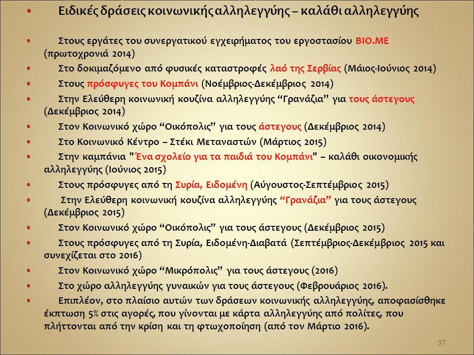 Ειδικές δράσεις κοινωνικής αλληλεγγύης – καλάθι αλληλεγγύης Στους εργάτες του συνεργατικού εγχειρήματος του εργοστασίου ΒΙΟ.ΜΕ (πρωτοχρονιά 2014) Στο δοκιμαζόμενο από φυσικές καταστροφές λαό της Σερβίας (Μάιος-Ιούνιος 2014) Στους πρόσφυγες του Κομπάνι (Νοέμβριος-Δεκέμβριος 2014) Στην Ελεύθερη κοινωνική κουζίνα αλληλεγγύης Γρανάζια για τους άστεγους (Δεκέμβριος 2014) Στον Κοινωνικό χώρο Οικόπολις για τους άστεγους (Δεκέμβριος 2014) Στο Κοινωνικό Κέντρο – Στέκι Μεταναστών (Μάρτιος 2015) Στην καμπάνια Ένα σχολείο για τα παιδιά του Κομπάνι – καλάθι οικονομικής αλληλεγγύης (Ιούνιος 2015) Στους πρόσφυγες από τη Συρία, Ειδομένη (Αύγουστος-Σεπτέμβριος 2015) Στην Ελεύθερη κοινωνική κουζίνα αλληλεγγύης Γρανάζια για τους άστεγους (Δεκέμβριος 2015) Στον Κοινωνικό χώρο Οικόπολις για τους άστεγους (Δεκέμβριος 2015) Στους πρόσφυγες από τη Συρία, Ειδομένη-Διαβατά (Σεπτέμβριος-Δεκέμβριος 2015 και συνεχίζεται στο 2016) Στον Κοινωνικό χώρο Μικρόπολις για τους άστεγους (2016) Στο χώρο αλληλεγγύης γυναικών για τους άστεγους (Φεβρουάριος 2016).