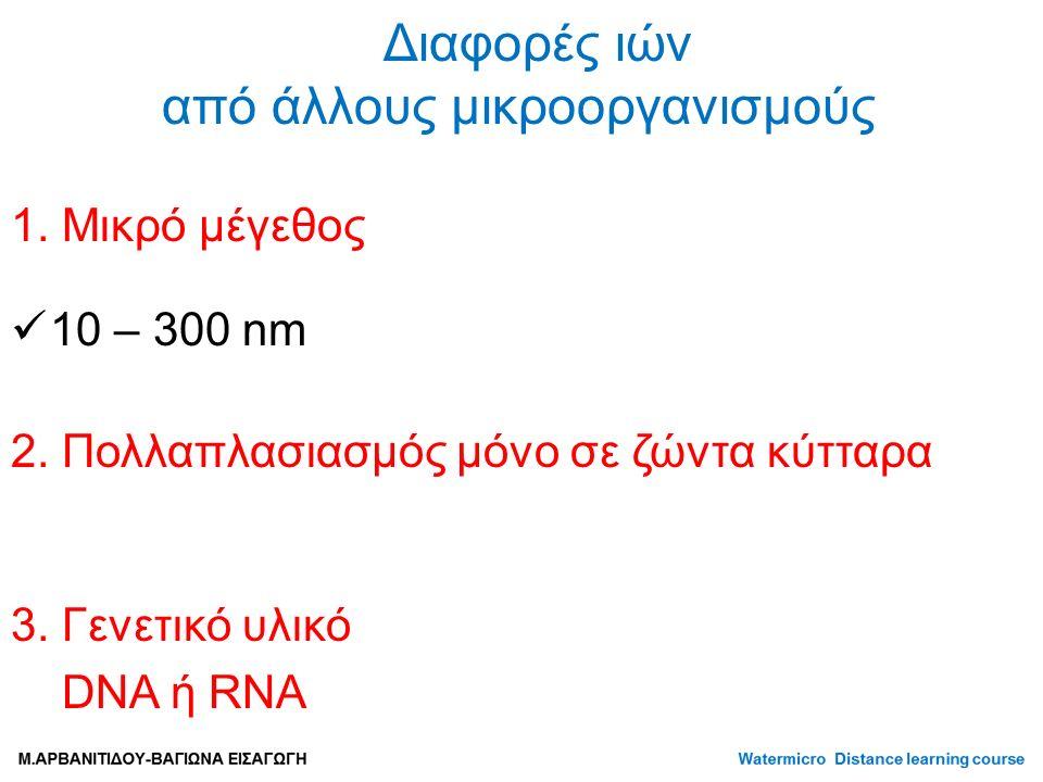 Διαφορές ιών από άλλους μικροοργανισμούς 1. Μικρό μέγεθος 2.