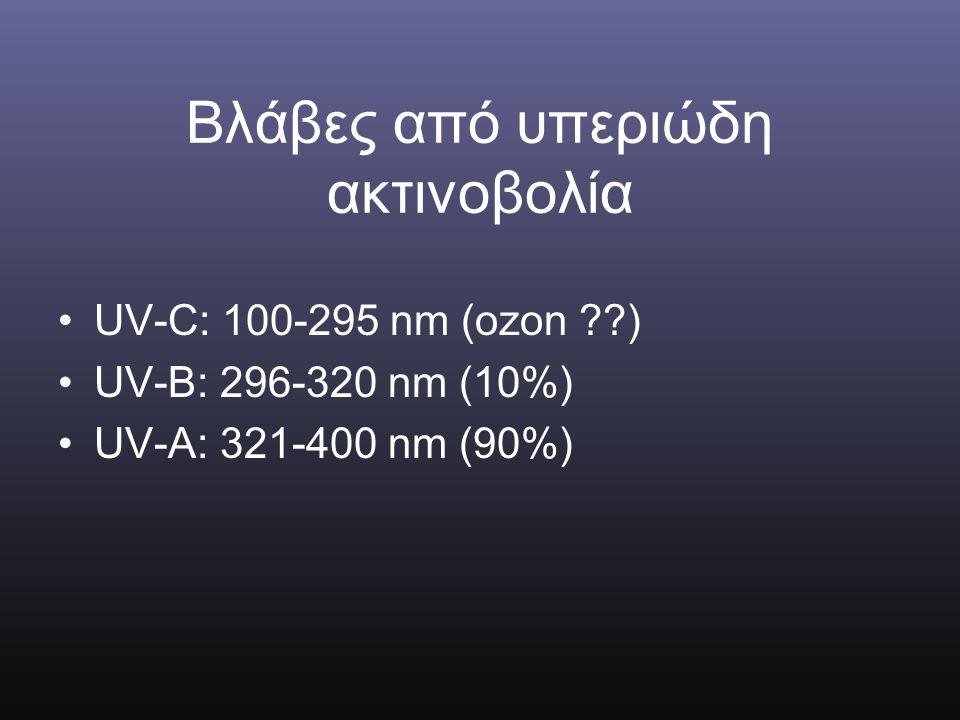 Βλάβες από υπεριώδη ακτινοβολία UV-C: 100-295 nm (ozon ) UV-B: 296-320 nm (10%) UV-A: 321-400 nm (90%)
