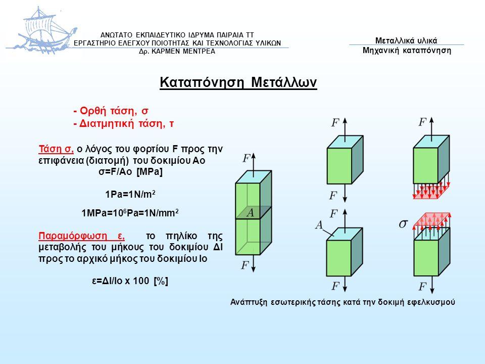 Καταπόνηση Μετάλλων Ανάπτυξη εσωτερικής τάσης κατά την δοκιμή εφελκυσμού Τάση σ, ο λόγος του φορτίου F προς την επιφάνεια (διατομή) του δοκιμίου Αο σ=F/Ao [MPa] 1Pa=1N/m 2 1MPa=10 6 Pa=1N/mm 2 Παραμόρφωση ε, το πηλίκο της μεταβολής του μήκους του δοκιμίου Δl προς το αρχικό μήκος του δοκιμίου lo ε=Δl/lo x 100 [%] - Ορθή τάση, σ - Διατμητική τάση, τ ΑΝΩΤΑΤΟ ΕΚΠΑΙΔΕΥΤΙΚΟ ΙΔΡΥΜΑ ΠΑΙΡΑΙΑ ΤΤ ΕΡΓΑΣΤΗΡΙΟ ΕΛΕΓΧΟΥ ΠΟΙΟΤΗΤΑΣ ΚΑΙ ΤΕΧΝΟΛΟΓΙΑΣ ΥΛΙΚΩΝ Δρ.