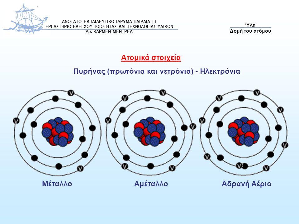 'Υλη Δομή του ατόμου Ατομικά στοιχεία Πυρήνας (πρωτόνια και νετρόνια) - Ηλεκτρόνια Μέταλλο Αμέταλλο Αδρανή Αέριο ΑΝΩΤΑΤΟ ΕΚΠΑΙΔΕΥΤΙΚΟ ΙΔΡΥΜΑ ΠΑΙΡΑΙΑ ΤΤ ΕΡΓΑΣΤΗΡΙΟ ΕΛΕΓΧΟΥ ΠΟΙΟΤΗΤΑΣ ΚΑΙ ΤΕΧΝΟΛΟΓΙΑΣ ΥΛΙΚΩΝ Δρ.