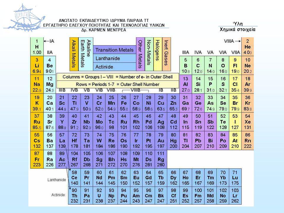 'Υλη Χημικά στοιχεία