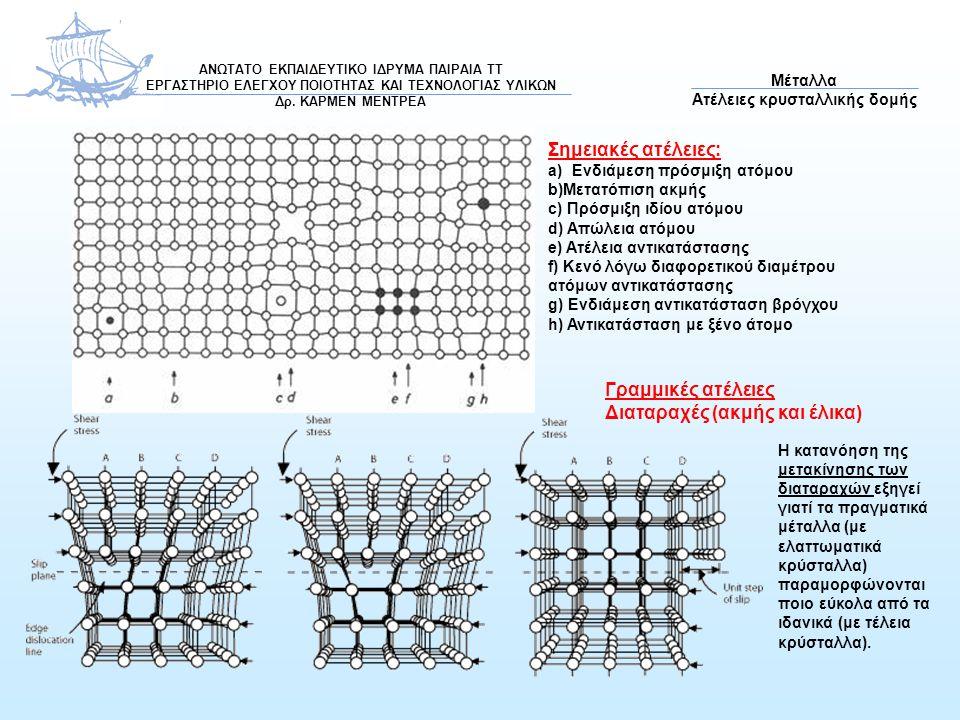 Ταξινόμηση Χαλύβων 1.Χημική Σύσταση Ανθρακούχοι χάλυβες (Plain Carbon steels) (Fe, C, Mn, Si, S,P) Χαμηλής περιεκτικότητας σε άνθρακα (AISI 1010…AISI 1030) Kαλή κατεργασιμότητα, καλή συγκολλησιμότητα και υψηλή πλαστικότητα Μεσσαίας περιεκτικότητας σε άνθρακα (AISI 1035…AISI 1045) Υψηλή σκληρότητα και εφελκυστική αντοχή, χαμηλή πλαστικότητα και μικρότερη κατεργασιμότητα Υψηλής περιεκτικότητας σε άνθρακα (AISI 1050…AISI1075) Πολύ υψηλής περιεκτικότητας σε άνθρακα ( πάνω από 1,5%C) Για κατασκευή προϊόντων όπως κοπτικά εργαλεία μετάλλων και εξαρτήματα βαρέων Κραματωμένοι χάλυβες Cr (50xx), V, W, Mo (44xx), Ni, Si, Mn (13xx) Βελτιωμένες μηχανικές ιδιότητες (αντοχή, σκληρότητα, δυσθραυστότητα, αντοχή σε τριβή, αντοχή σε διάβρωση, εμβαπτότητα, σκληρότητα σε υψηλές θερμοκρασίες) 2.