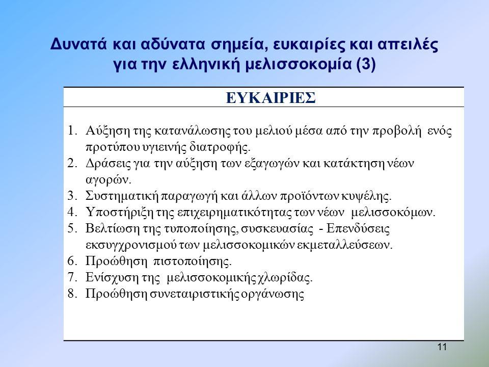 Δυνατά και αδύνατα σημεία, ευκαιρίες και απειλές για την ελληνική μελισσοκομία (3) 11 ΕΥΚΑΙΡΙΕΣ 1.Αύξηση της κατανάλωσης του μελιού μέσα από την προβολή ενός προτύπου υγιεινής διατροφής.