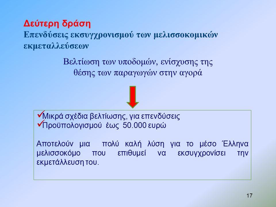 Δεύτερη δράση Επενδύσεις εκσυγχρονισμού των μελισσοκομικών εκμεταλλεύσεων Βελτίωση των υποδομών, ενίσχυσης της θέσης των παραγωγών στην αγορά Μικρά σχέδια βελτίωσης, για επενδύσεις Προϋπολογισμού έως 50.000 ευρώ Αποτελούν μια πολύ καλή λύση για το μέσο Έλληνα μελισσοκόμο που επιθυμεί να εκσυγχρονίσει την εκμετάλλευση του.