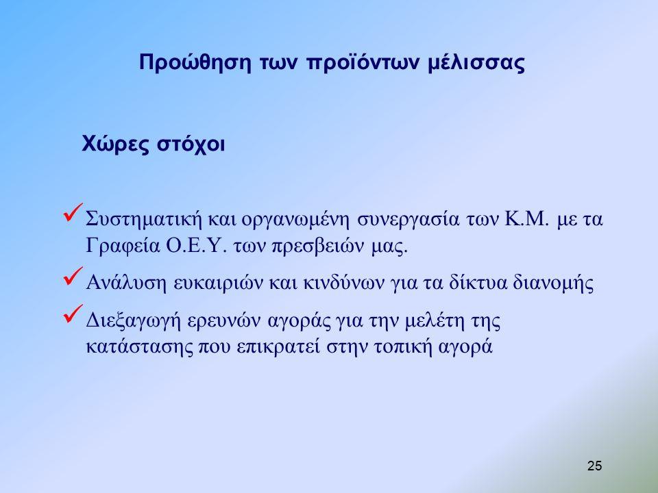 Χώρες στόχοι Συστηματική και οργανωμένη συνεργασία των Κ.Μ.