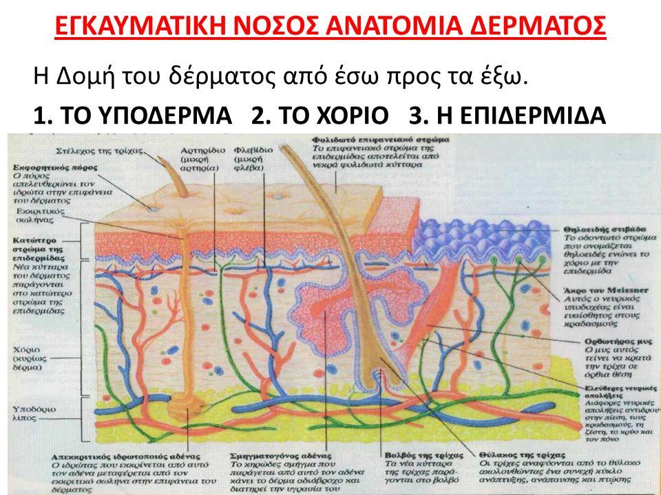 6) Από το αναπνευστικό:  Μικροβιακή πνευμονία  Πνευμονική εμβολή  Πνευμονικό οίδημα  Απόφραξη ανώτερου αεραγωγού 7) Από το γαστρεντερικό  Έλκος  Γαστρεντερική αιμορραγία  Παραλυτικός ειλεός  Απόφραξη παχέως εντέρου